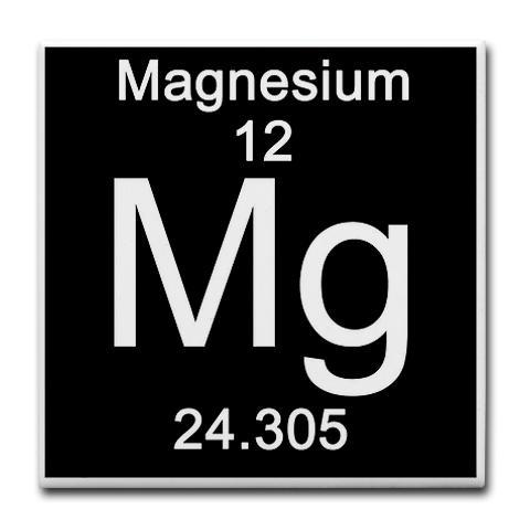 Magnesium Periodic Table